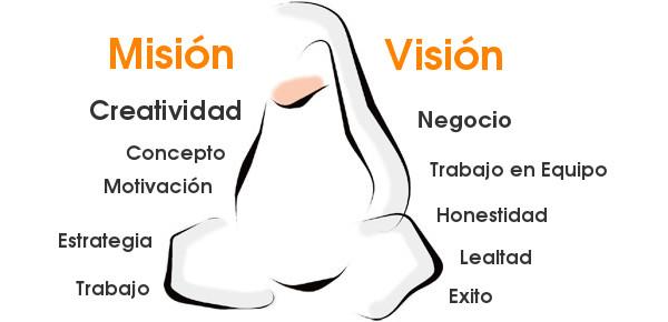 trulinux. Misión y Visión
